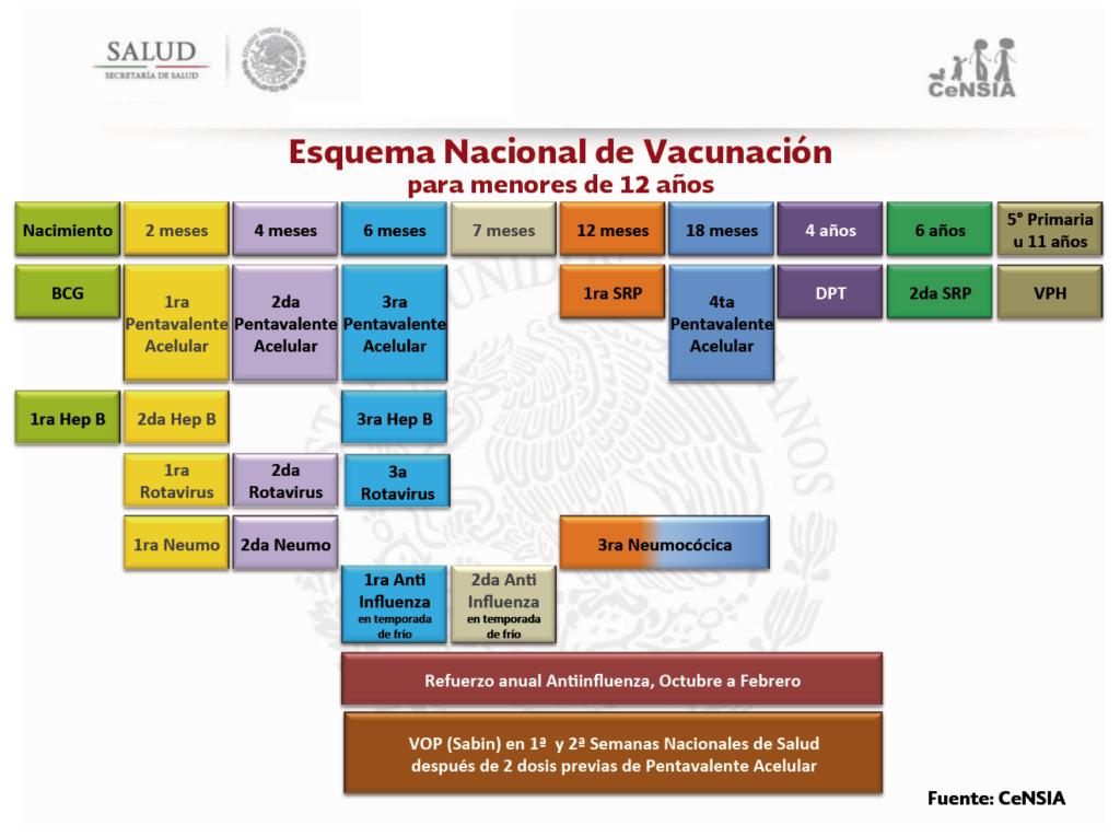 vacunas-México